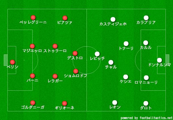 【20-21】ジェノア対ミラン_スタメン