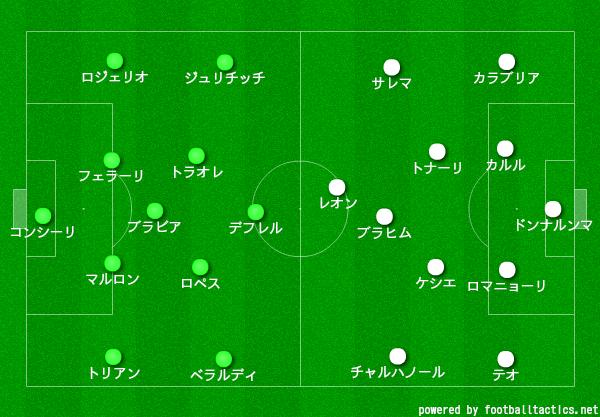 【20-21】サッスオーロ対ミラン_スタメン