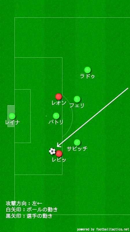 【20-21】ミラン対ラツィオ_戦術分析11
