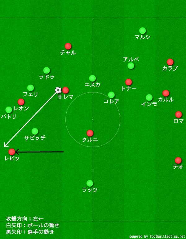 【20-21】ミラン対ラツィオ_戦術分析10