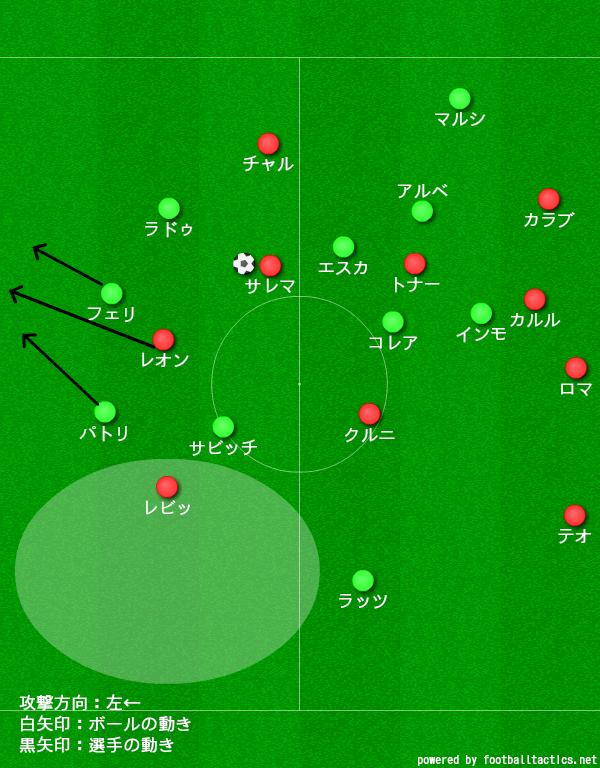 【20-21】ミラン対ラツィオ_戦術分析9