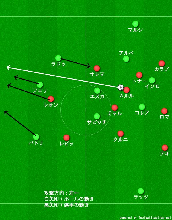 【20-21】ミラン対ラツィオ_戦術分析7