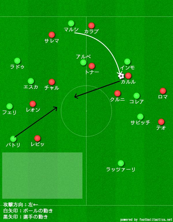 【20-21】ミラン対ラツィオ_戦術分析5