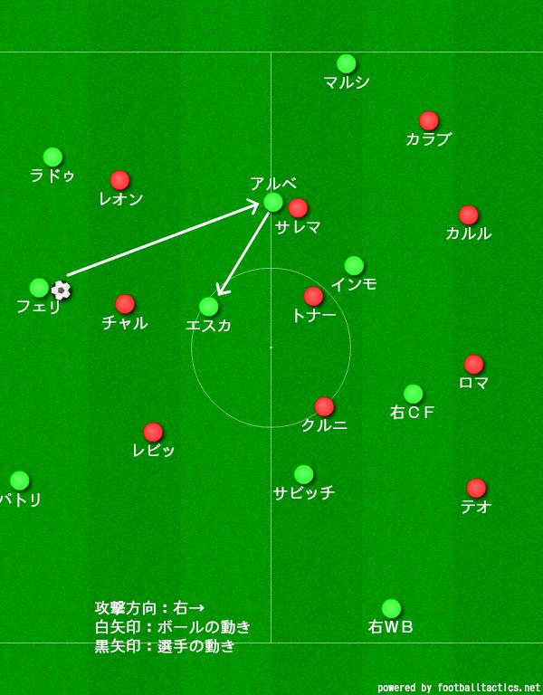【20-21】ミラン対ラツィオ_戦術分析4