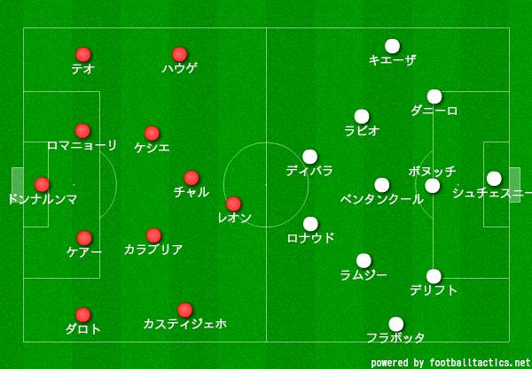 【20-21】ミラン対ユベントス_スタメン(修正)