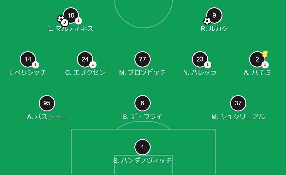 【20-21】ミラン対インテル_スタメン2