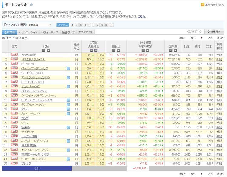 日本株一覧202104_R