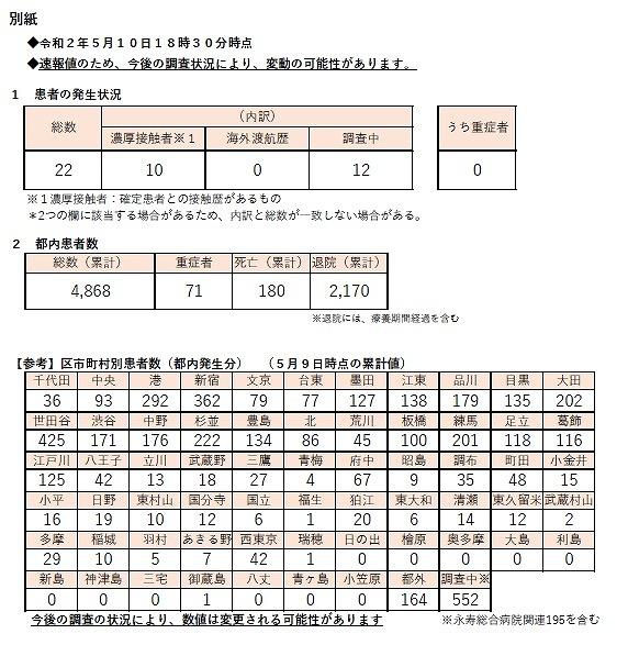 200510kansensya.jpg