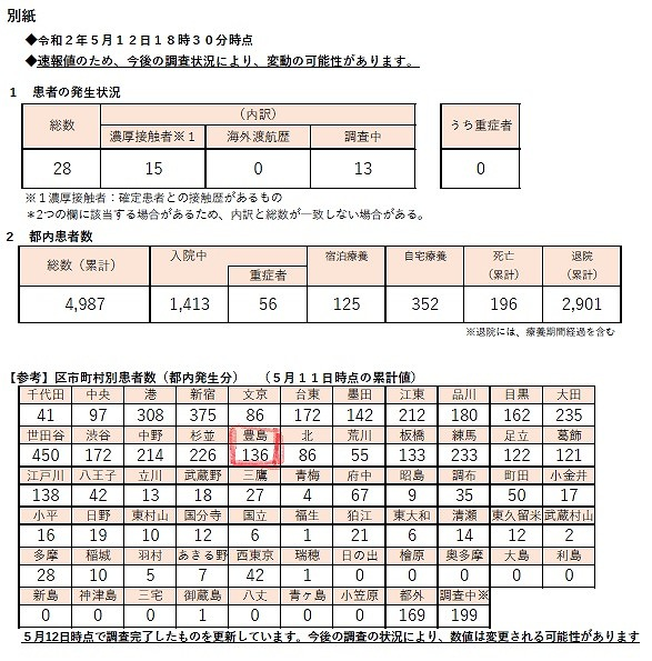 200512kansensya.jpg