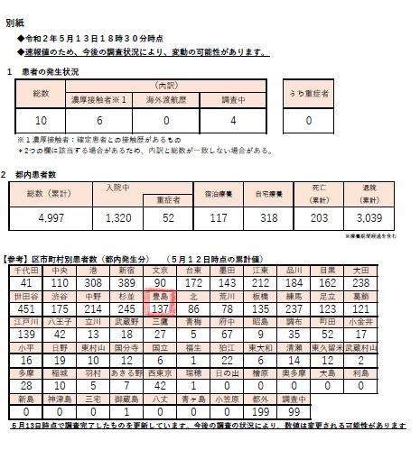 200513kansensya.jpg