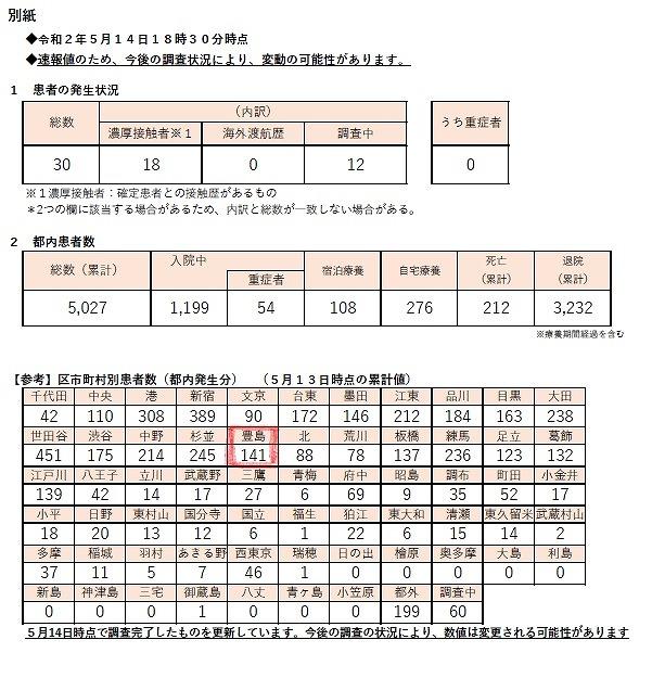 200514kansensya3.jpg