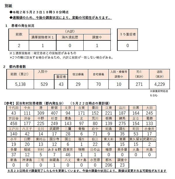 200523kansensya.jpg