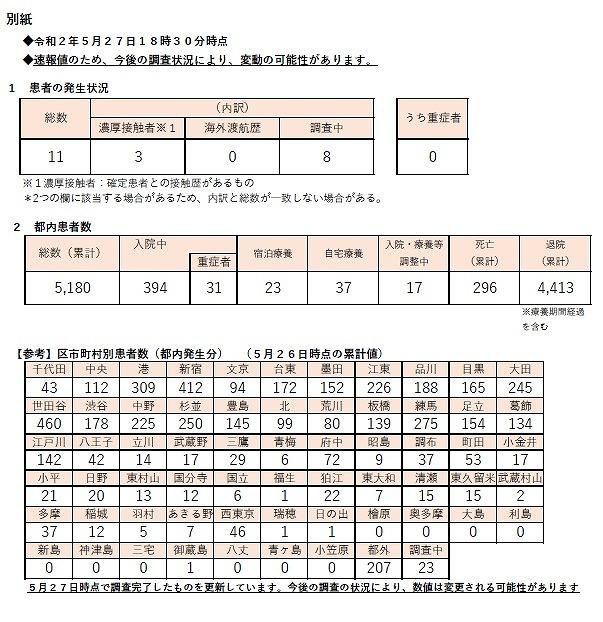 200528kansen.jpg