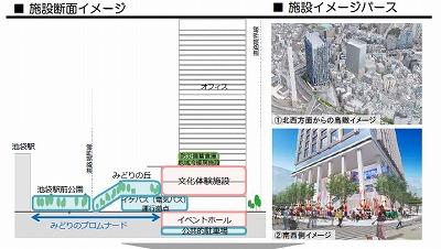 200612higashiikesaikaihatu.jpg