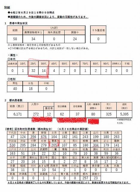 200701toshimakansensya.jpg