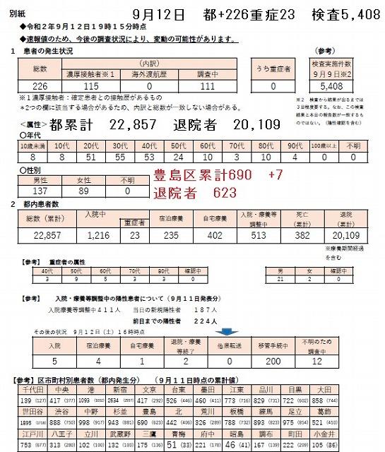 200912kansen226区_7