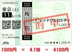 2021年5月1日(土)テレビ東京杯青葉賞