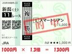 2021年5月8日(土)・谷川岳ステークス