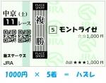 2021年5月29日(土)葵ステークス