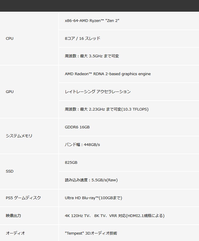 Screenshot_2020-03-19 PlayStation®5:ハードウェア技術仕様の追加情報を公開(更新) PlayStation Blog