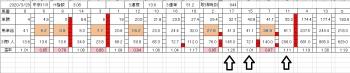 2020高松宮