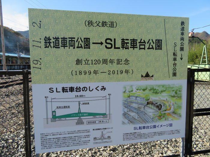 SL転車台公園