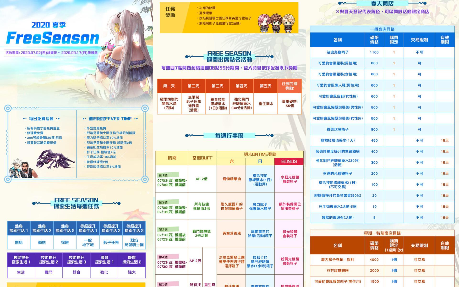 フリーシーズン・台湾