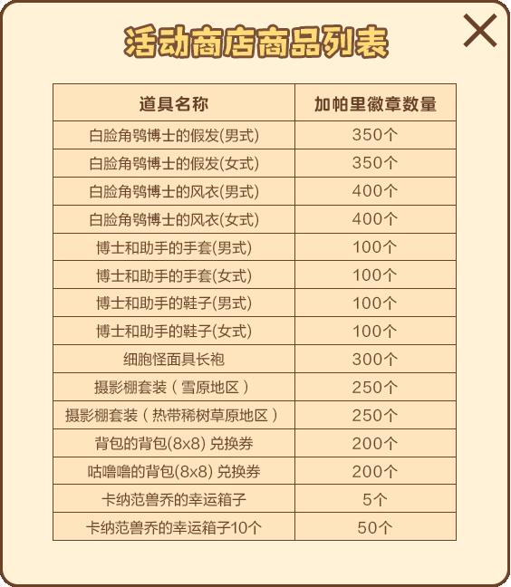 けものフレンズ箱・中国