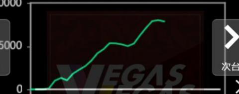設定 サラリーマン グラフ 6 2 番長