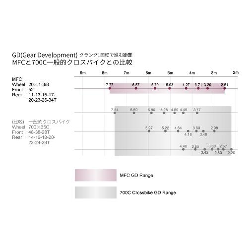 mfc-rd_2.jpg