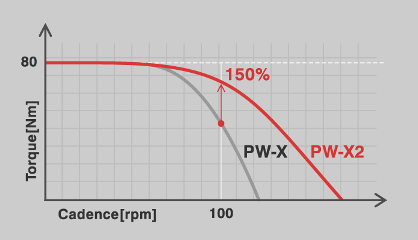pw-x2_pict_001.png