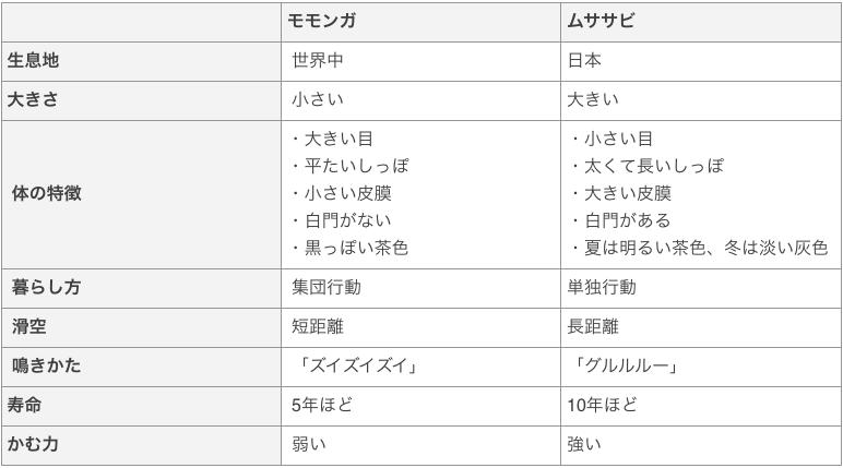 suwaizumi_yamahai27_momonga1b.jpg