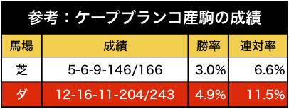 2020mainichihai03.png