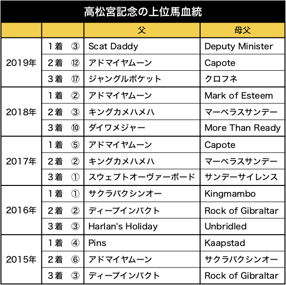 2020takamatsunomiya01.png