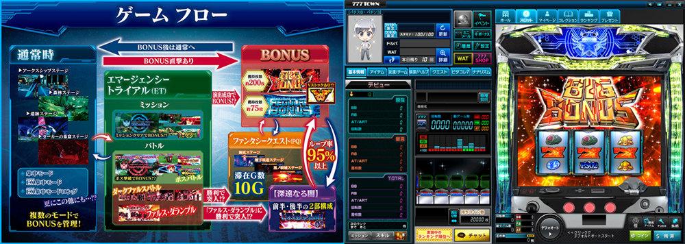 体験無料のパチンコ&スロットオンラインゲーム『777タウン.net』 人気パチスロ機「ファンタシースターオンライン2」が登場したぞ