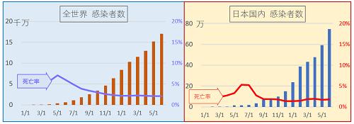 コロナ状況 - Excel 2021_06_01 15_16_53