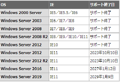 ie02.png
