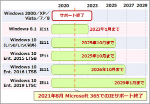 wi-1608eol_ie_client01.png