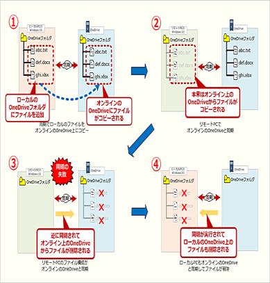wi-onedrivesync02.png
