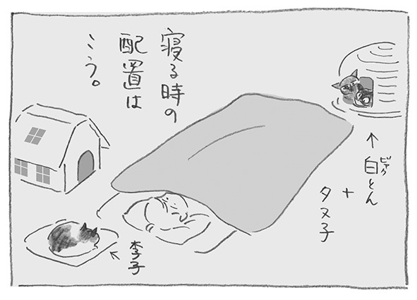 1-0630寝る時