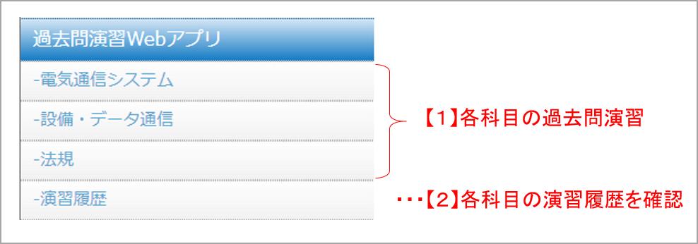 web_app_start_contents.png