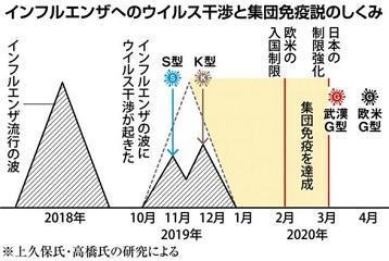 20200831_Blog_Daily034_COVID_Dai2haKonai_Pict1.jpg
