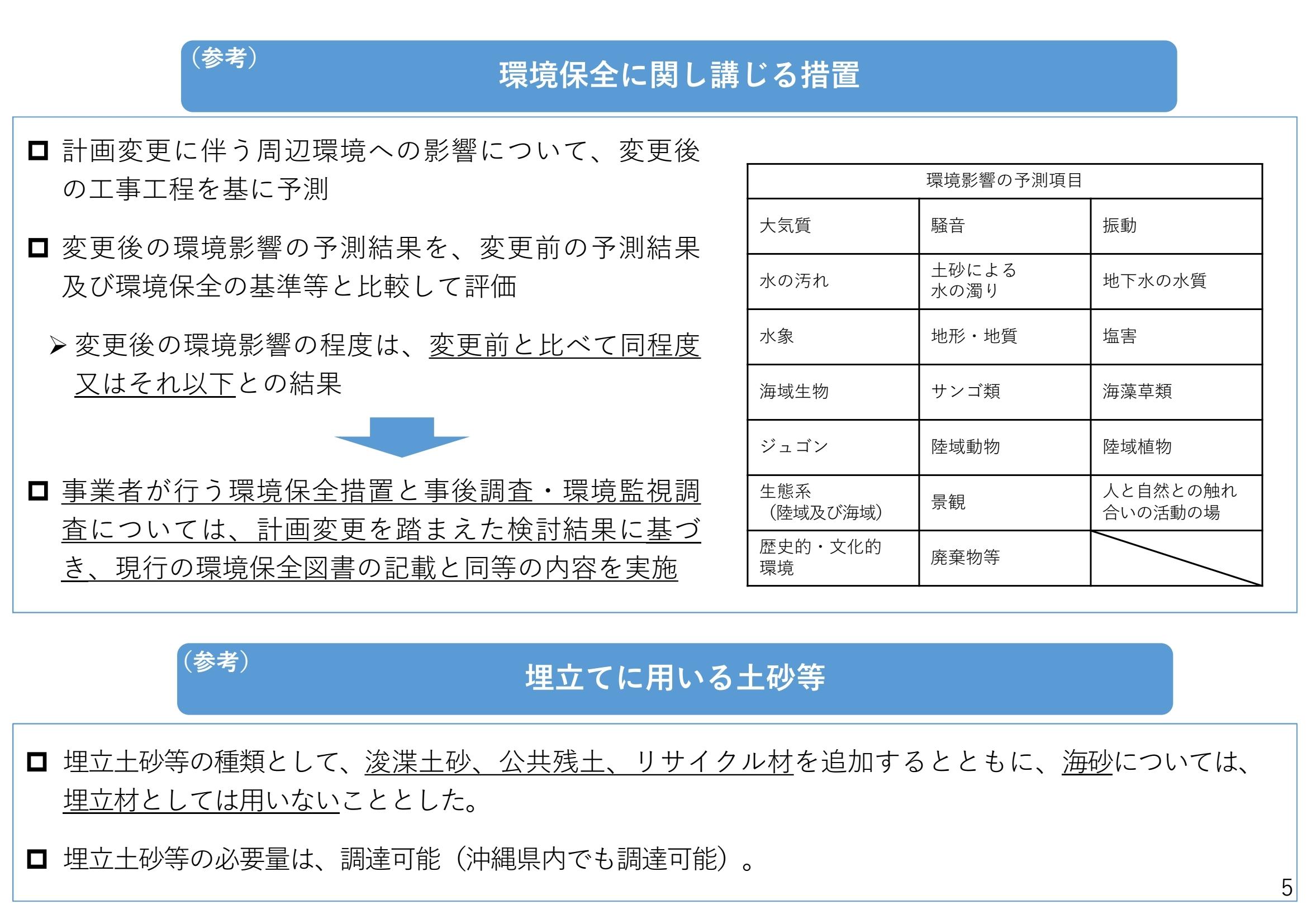 普天間飛行場代替施設建設事業 公有水面埋立変更承認申請の概要05