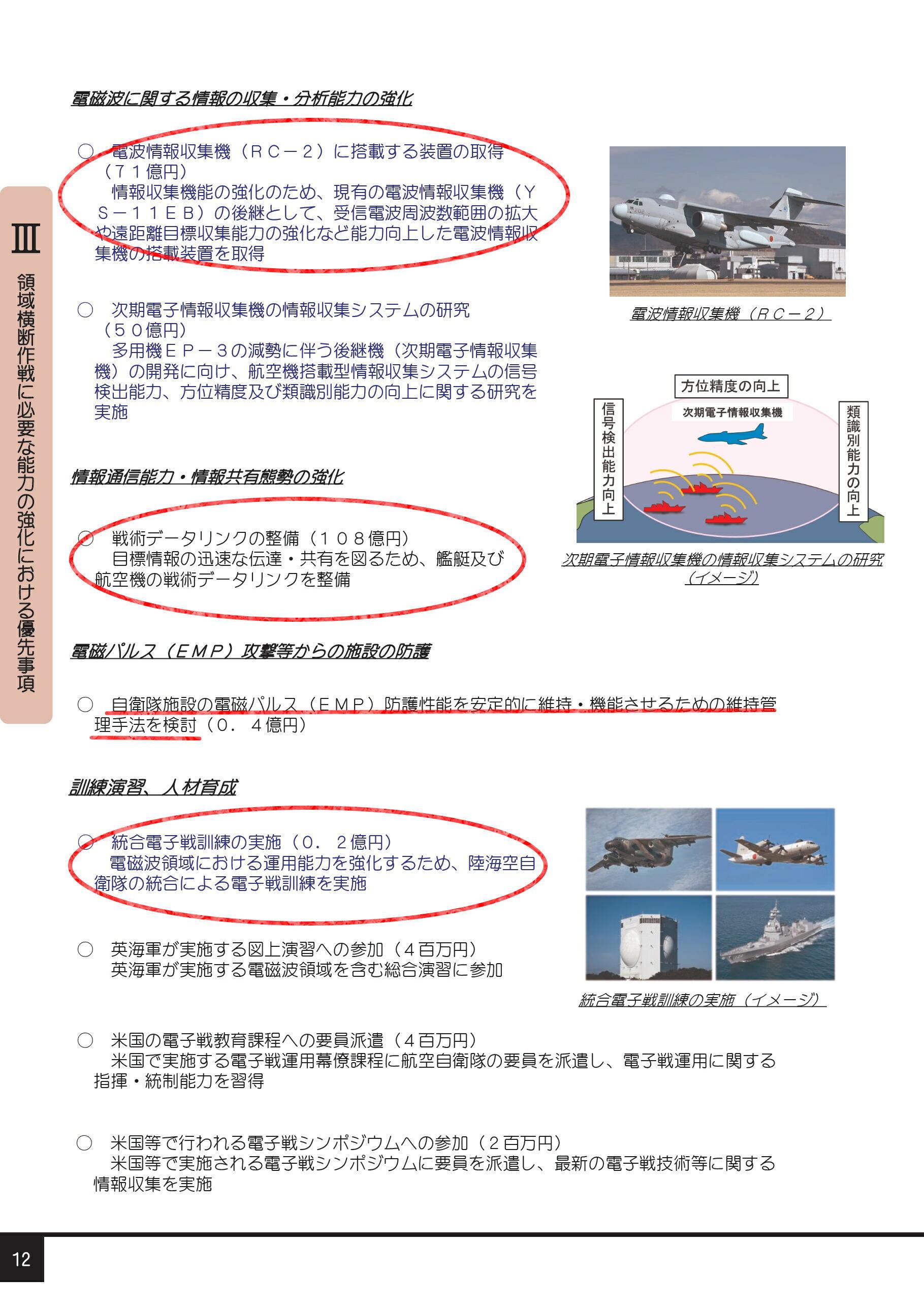 2021年度防衛省概算要求の概要0016