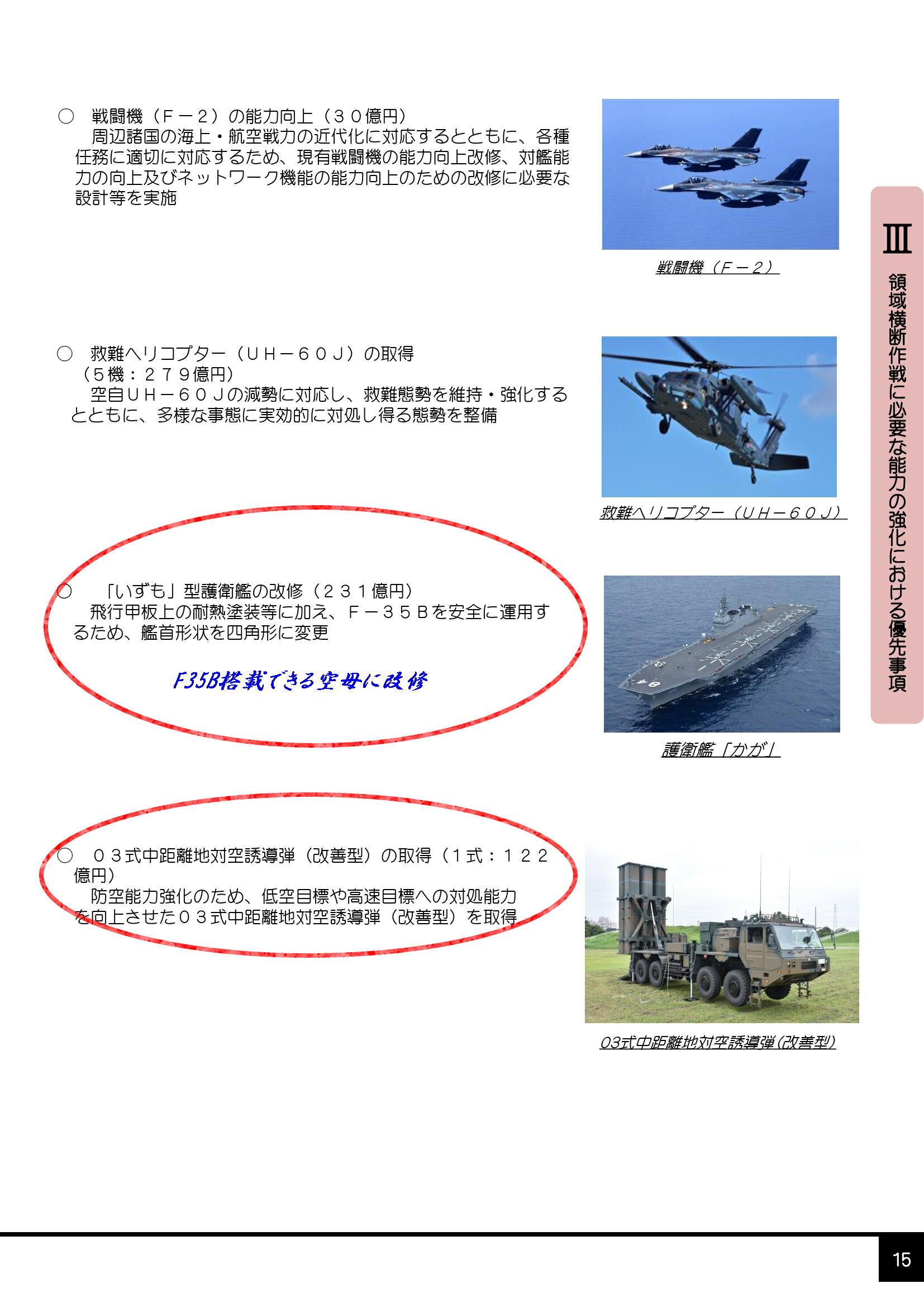 2021年度防衛省概算要求の概要0019