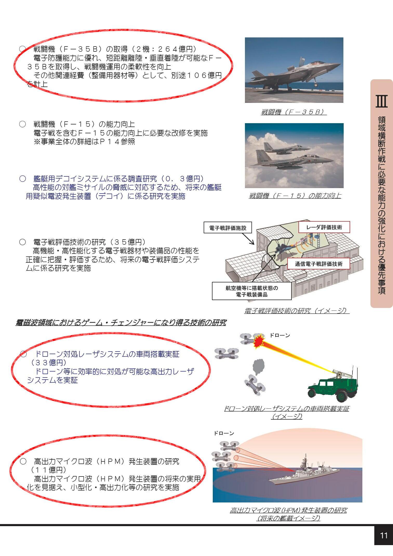 2021年度防衛省概算要求の概要0015