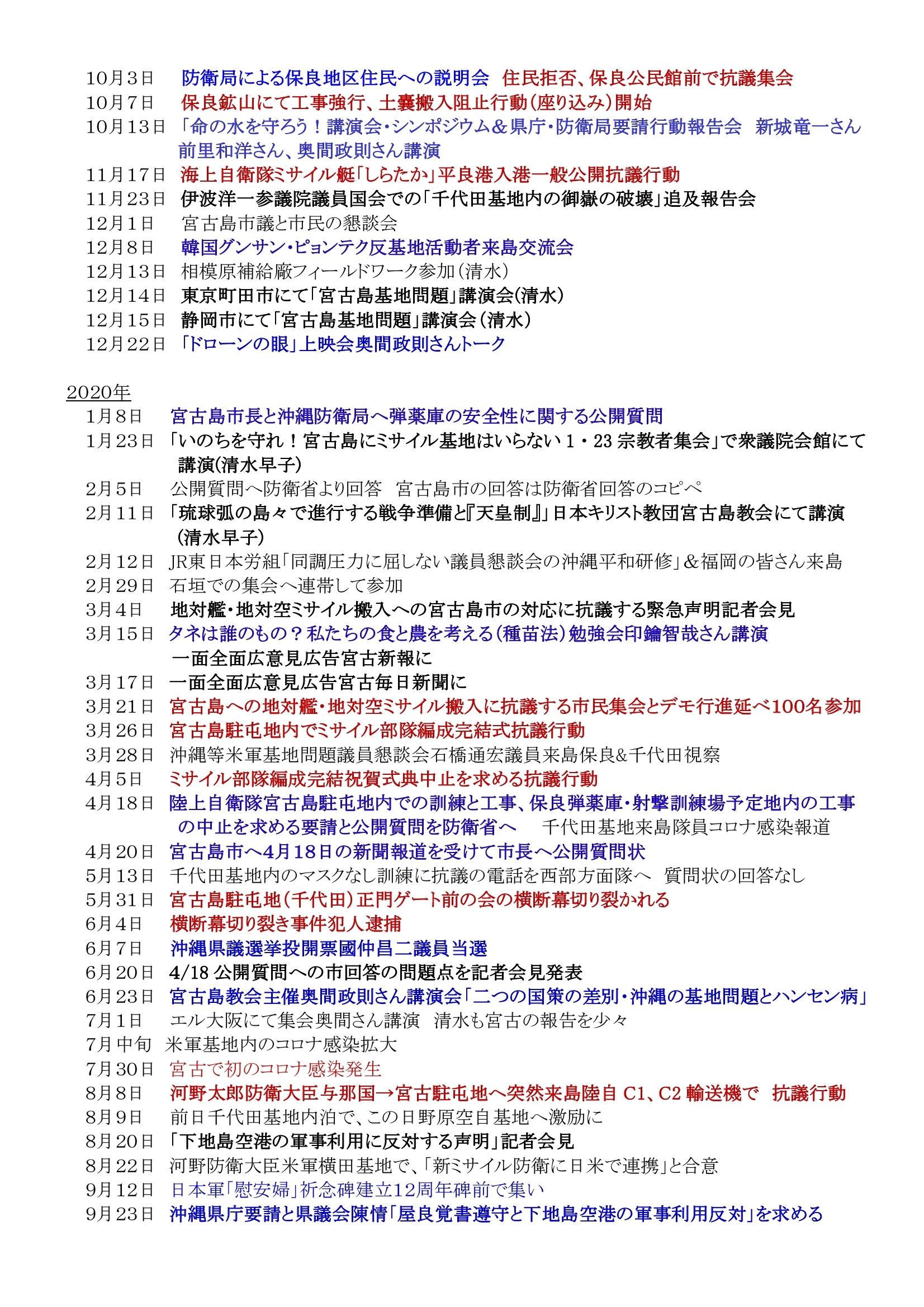 年表:宮古島における反軍反基地の闘い2010~2020 11
