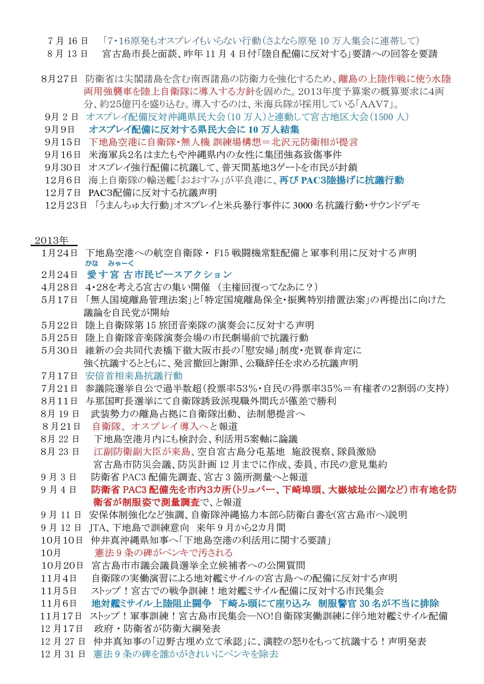 年表:宮古島における反軍反基地の闘い2010~2020 03