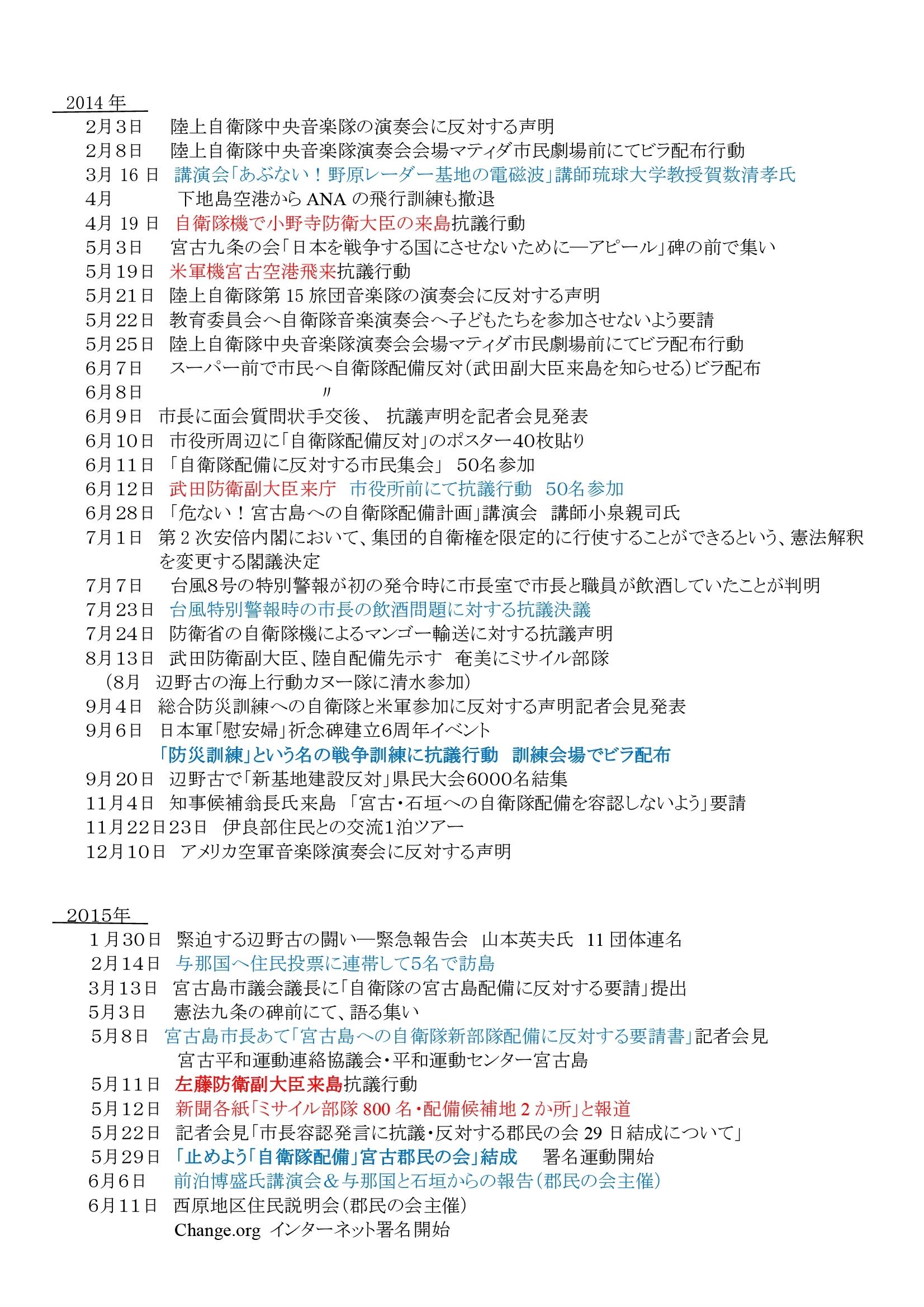 年表:宮古島における反軍反基地の闘い2010~2020 04