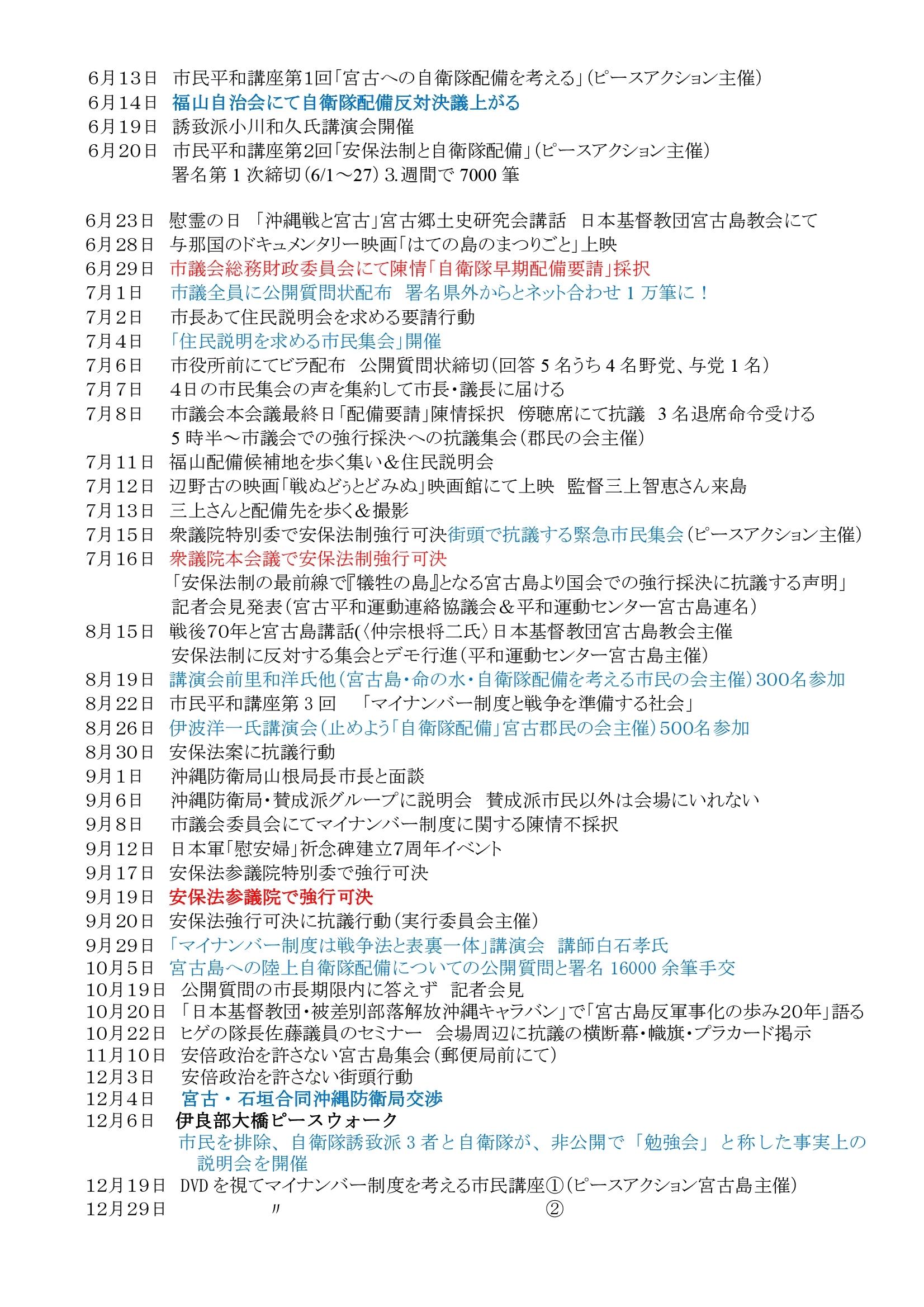 年表:宮古島における反軍反基地の闘い2010~2020 05